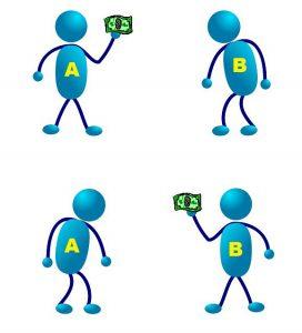 Austausch von Bargeld zwischen zwei Personen