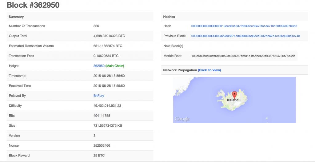 Detailed block information