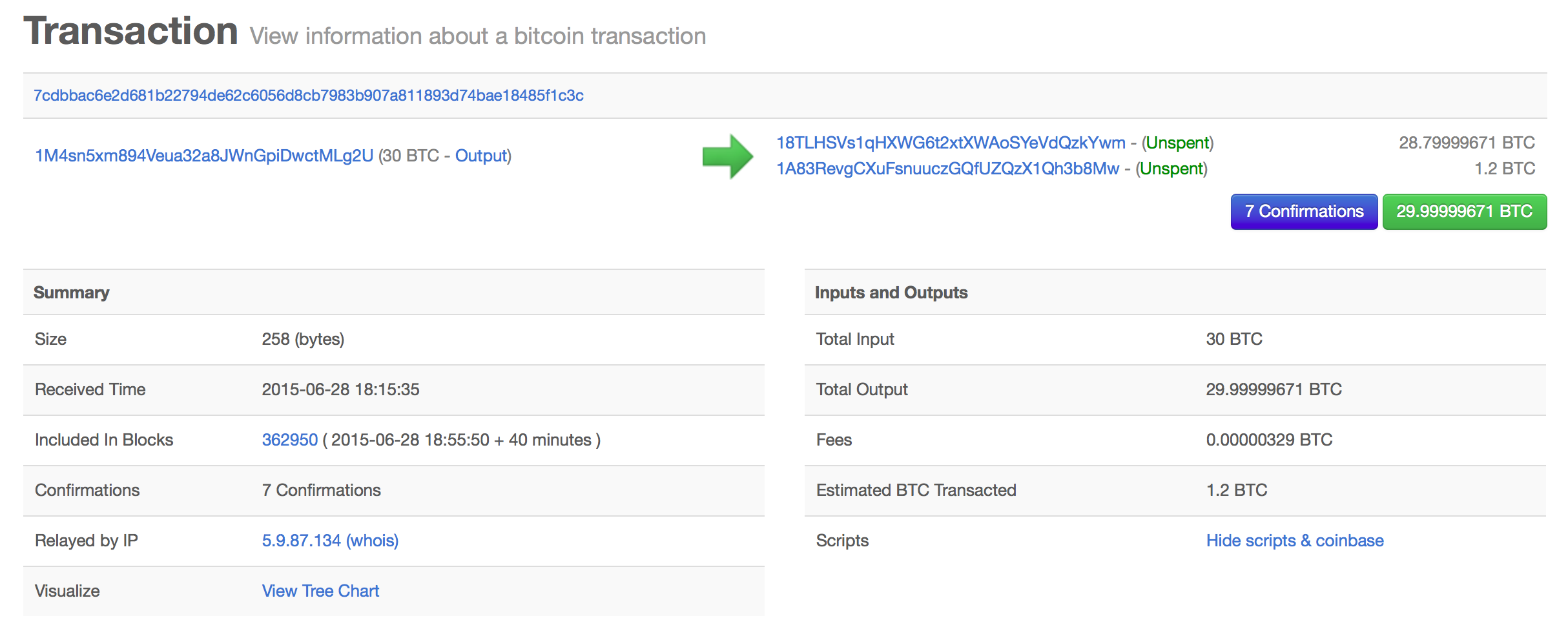 Litecoin Transaction Hash What Does Hash Mean In Cryptocurrency